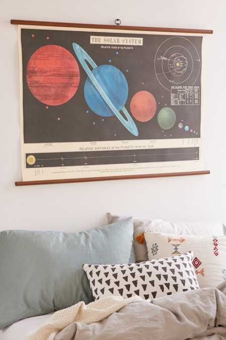 Solar System School Chart Wall Hanging