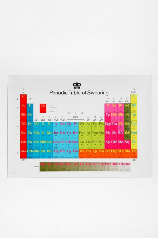 Periodic table of swearing poster urban outfitters periodic table of swearing poster urtaz Image collections